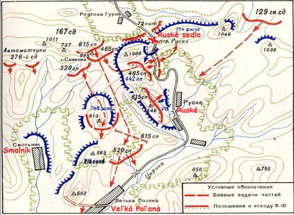 Bojová situácia 5.10.1944 Ruské sedlo